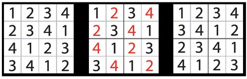Paso de Cuadrado latino a Sudoku